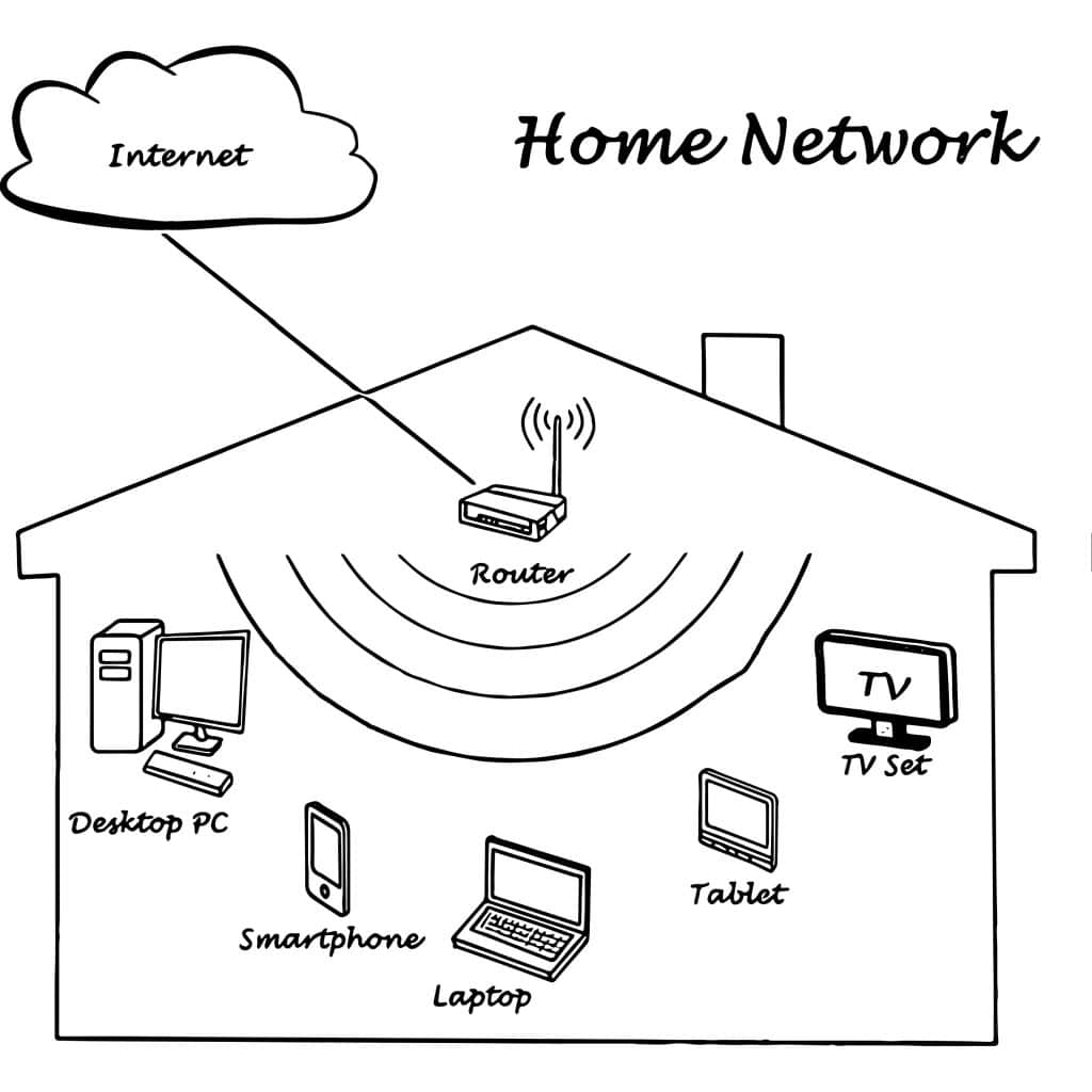 Local home network